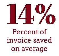 14 percent